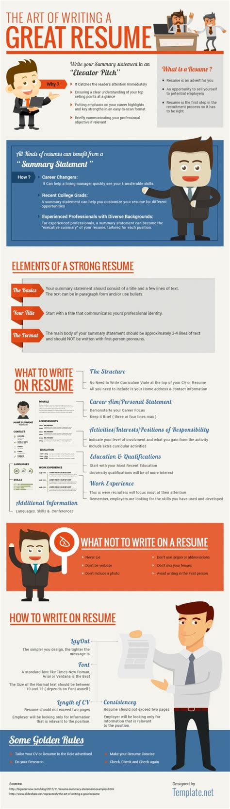 Writing A Great Resume by The Of Writing A Great Resume Sitepronews