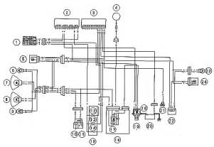 engine immobilizer wiring diagram engine get free image about wiring diagram
