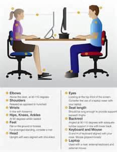 Office Chair Ergonomic Setup Benefits Of Correct Ergonomic Set Up And Using A Lumbar