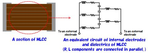 ceramic capacitor esr esl does esr esl of multilayer ceramic capacitor change by the number of capacitor layers q a