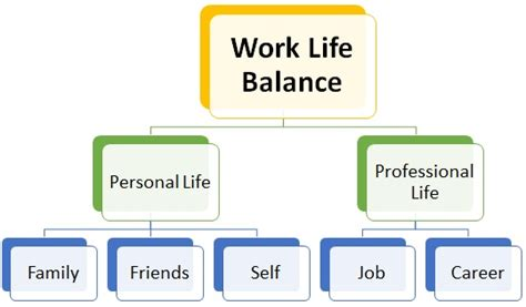 Mba Coding Work Balance html terms and definitions phpsourcecode net