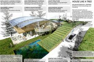 environmental houses greenroofs com sustainable roofing technologies column