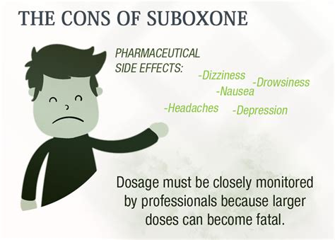Detox At Home From Suboxone by Experts Weigh In On Suboxone For Detox Or Forever