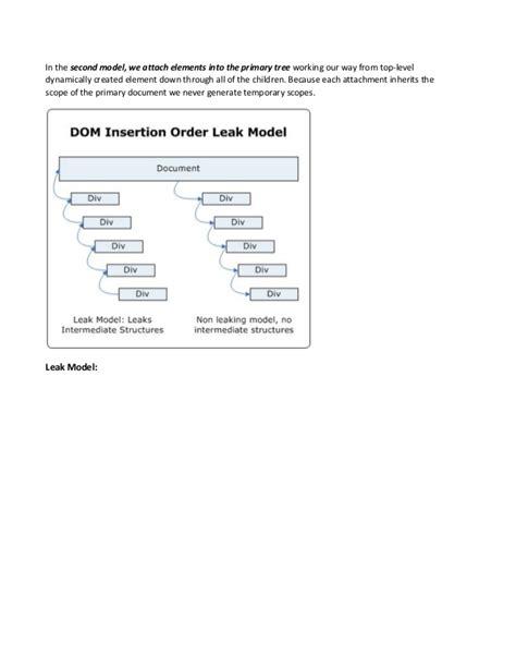 pattern en javascript memory leak patterns in javascript