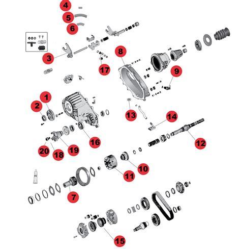 transfer diagram 20 transfer diagram 300 transfer shift