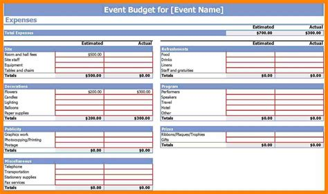 budget summary template 6 budget sle for event commerce invoice