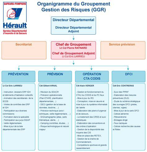bureau d 騁ude risques naturels sig 2012 le site de la conf 233 rence francophone esri