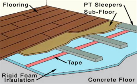 best basement floor insulation a thermal vapor barrier remodeling our walkout basement