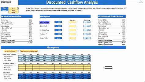 12 Discounted Cash Flow Template Excel Exceltemplates Exceltemplates Discounted Flow Template