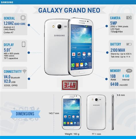 Ume Enigma Samsung Galaxy Mega 6 3 jual samsung galaxy grand neo gt i9060 big screen