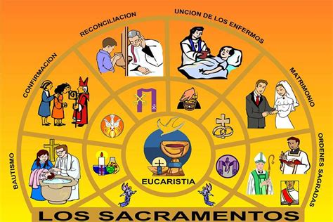 sacramentos animados catolicos sacramentos shoutsdemondirengo imagen