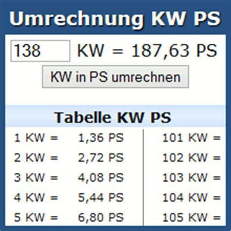 kw ps tabelle umrechnung kw ps rechner und tabelle