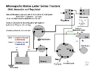 minneapolis moline 670 wiring diagram minneapolis wiring diagram free