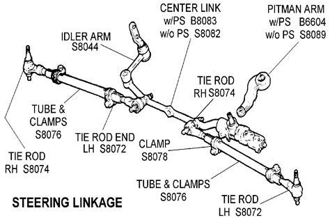 steering linkage diagram image gallery steering linkage