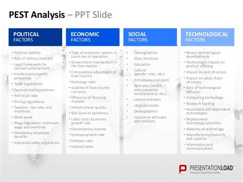 pest analysis template toreto co