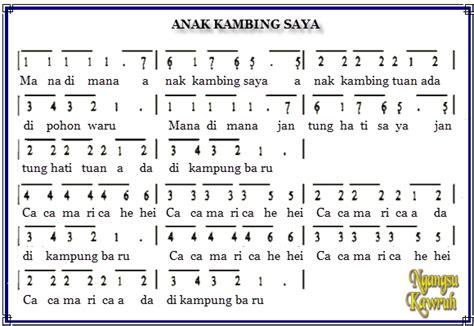 lagu lagu daerah indonesia dan penciptanya judul lagu lagu daerah dan pencipta