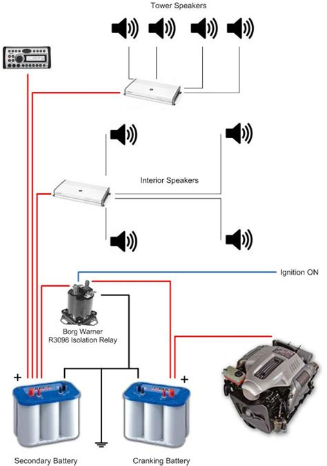 28 trailer electrical isolator controller for