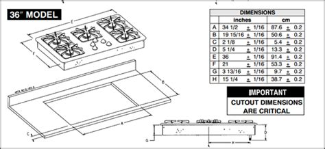 standard stove width for cabinets standard cabinet width for stove cabinets matttroy