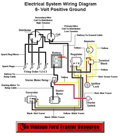 8n 12 volt conversion wiring diagram on 8n get free