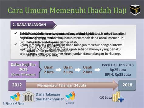 tutorial ibadah umroh cara ibadah haji images