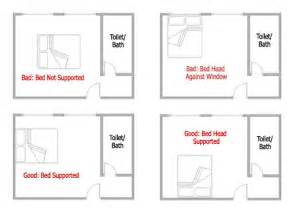 feng shui bedroom bed placement feng shui of bedroom bed placement home delightful