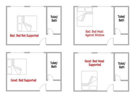 bed position feng shui feng shui of bedroom bed placement home delightful