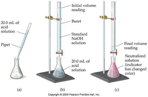 acid base titration diagram pics for gt titration diagram