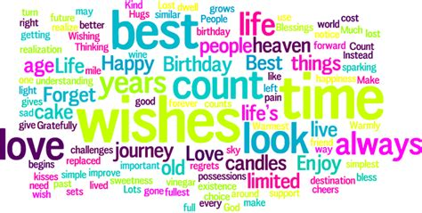 How To Wish Your Happy Birthday How To Write Birthday Wishes Happy Birthday Message