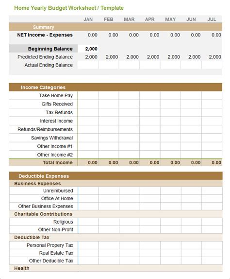 yearly budget template excel free business budget
