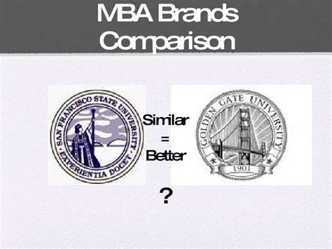 Mba Branding by Mba Branding And Consumer Perception Study