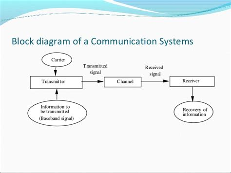 Block diagram of cellular mobile communication system ccuart Gallery