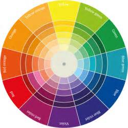 show me a color wheel part 1 hijabi s saviour the colour wheel pearls