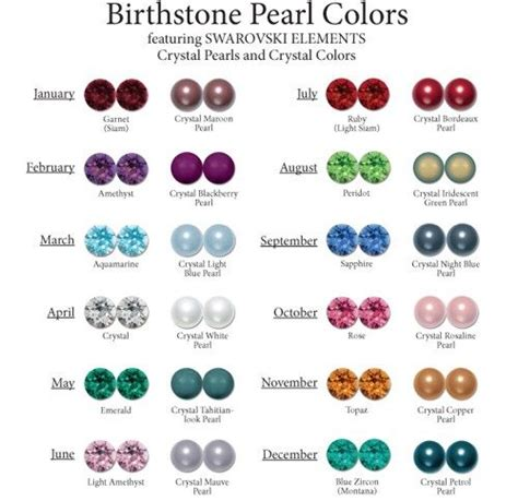aquarius colors aquarius birthstone color aquarius birthstone related