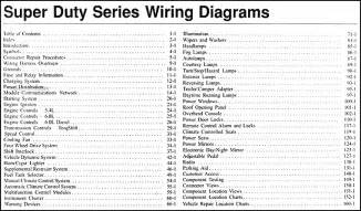 2005 ford f 250 thru 550 super duty wiring diagram manual