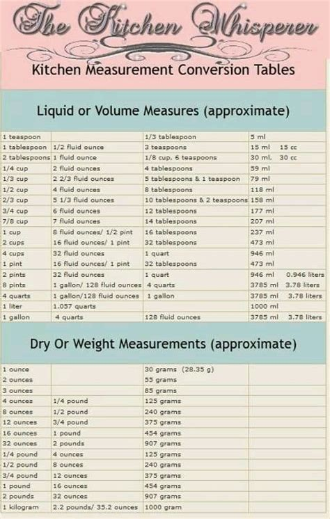 25 best ideas about measurement conversions on