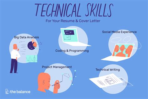 Technical Skills For Ece Students In Resume