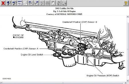 hayes car manuals 2000 oldsmobile intrigue electronic valve timing 03 cadillac cts crank sensor wiring diagram and fuse box