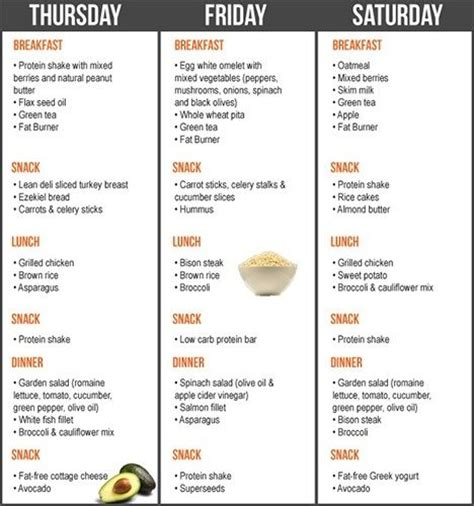 Pintrest Sugar Detox Menu For Family by 25 Best Ideas About Sugar Detox Plan On Low