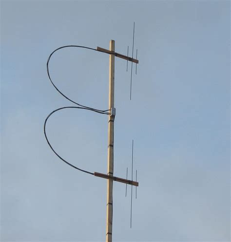 antenna ra3wdk home page