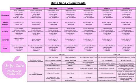Dietas Para Adelgazar Dietas Suaves Y Dietas Saludables | dietas para adelgazar dietas suaves y dietas saludables