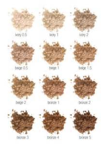 the color of a mineral s powder is called its best mineral foundation powders dermotopia
