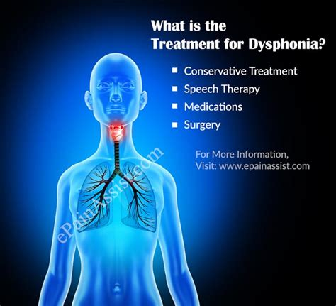 what is the what is dysphonia causes symptoms treatment