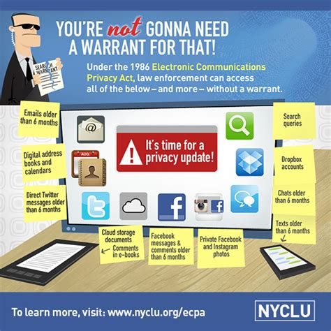 protect  privacy  pass   york state