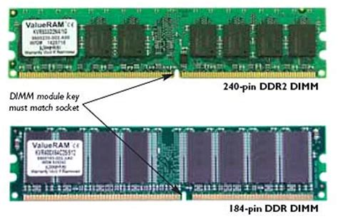 ddr ram vs sdram look kingston ddr2 next generation memory