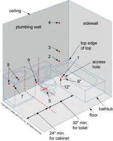 25 best ideas about plumbing on bathroom