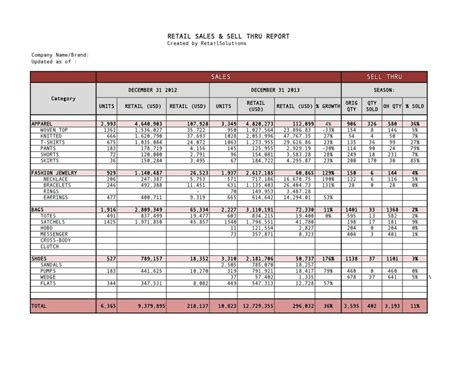 Data Mapping Template Excel by Data Mapping Excel Template Mickeles Spreadsheet Sle Collection