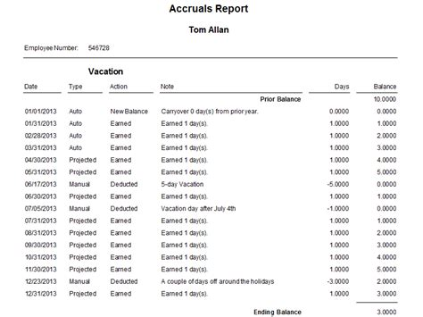 employee reports and staff reports in hr software