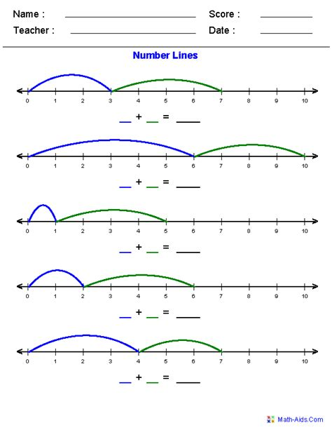 Adding Using A Number Line Worksheets by Fraction Number Line Worksheets Grade 3 New Calendar