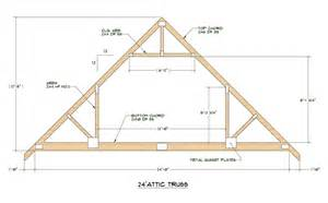 garage truss design insulating storage section in roof of garage question