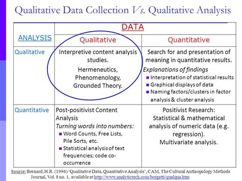 1 qualitative methodologies in organization studies volume i theories and new approaches books qualitative methods for research ppt